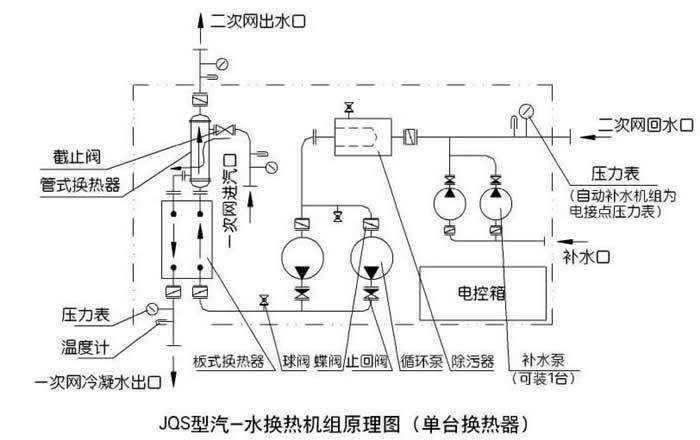 西门子板式换热机组-西门子温控阀